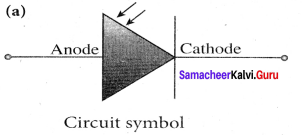 Samacheer Kalvi 12th Physics Solutions Chapter 9 Semiconductor Electronics-29