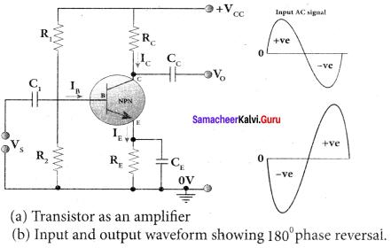 Samacheer Kalvi 12th Physics Solutions Chapter 9 Semiconductor Electronics-32