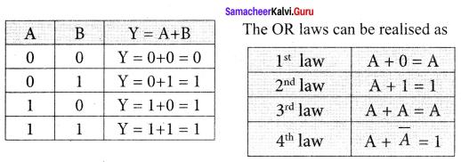 Samacheer Kalvi 12th Physics Solutions Chapter 9 Semiconductor Electronics-35