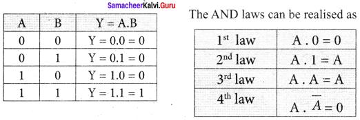 Samacheer Kalvi 12th Physics Solutions Chapter 9 Semiconductor Electronics-36