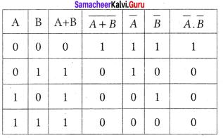 Samacheer Kalvi 12th Physics Solutions Chapter 9 Semiconductor Electronics-37