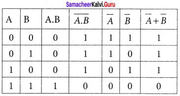 Samacheer Kalvi 12th Physics Solutions Chapter 9 Semiconductor Electronics-39