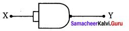 Samacheer Kalvi 12th Physics Solutions Chapter 9 Semiconductor Electronics-48