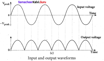 Samacheer Kalvi 12th Physics Solutions Chapter 9 Semiconductor Electronics-5