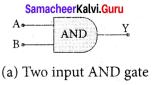 Samacheer Kalvi 12th Physics Solutions Chapter 9 Semiconductor Electronics-6