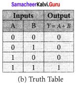 Samacheer Kalvi 12th Physics Solutions Chapter 9 Semiconductor Electronics-7