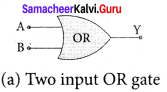 Samacheer Kalvi 12th Physics Solutions Chapter 9 Semiconductor Electronics-8
