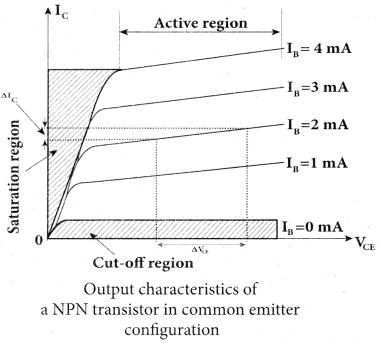 Samacheer Kalvi 12th Physics Solutions Chapter 9 Semiconductor Electronics q8