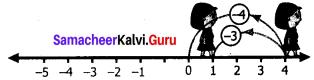 Samacheer Kalvi Guru 7th Maths Solutions Term 1 Chapter 1
