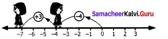 Samacheer Kalvi.Guru 7th Maths Term 1 Chapter 1