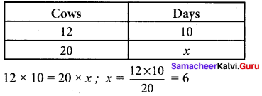 Samacheer Kalvi 7th Maths Solutions Term 1 Chapter 4 Direct and Inverse Proportion Ex 4.2 65