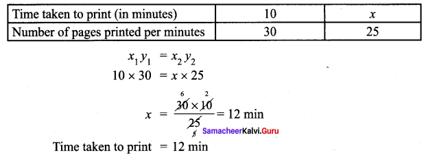 Samacheer Kalvi 7th Maths Solutions Term 1 Chapter 4 Direct and Inverse Proportion Ex 4.3 29