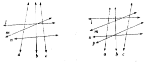 Samacheer Kalvi 7th Maths Solutions Term 1 Chapter 5 Geometry Intext Questions 21