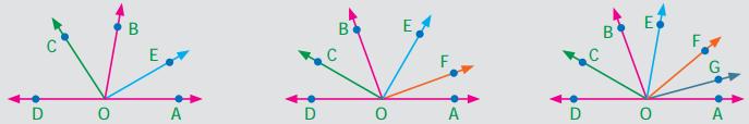 Samacheer Kalvi 7th Maths Solutions Term 1 Chapter 5 Geometry Intext Questions 88
