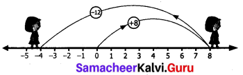 samacheer kalvi 7th maths book solutions