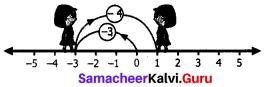 Samacheer Kalvi 7th Maths Term 1 Chapter 1 Number System Ex 1.2 1