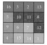 Samacheer Kalvi 7th Maths Term 1 Chapter 6 Information Processing Ex 6.2 10