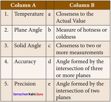 8th Standard Measurement Lesson Question Answer
