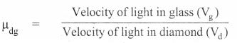 Samacheer Guru 8th Science Chapter 3 Light