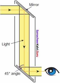 Samacheerkalvi.Guru Science 8th Chapter 3 Light