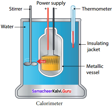 8th Standard Science Heat Lesson Samacheer Kalvi