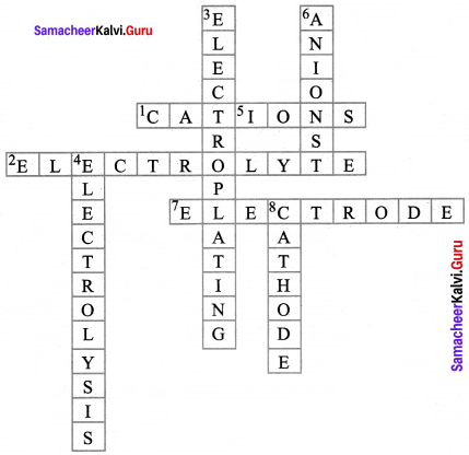 Samacheer Kalvi 8th Science Solutions Term 2 Chapter 2 Electricity 15