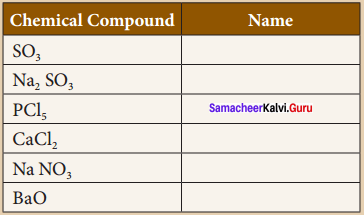 Samacheer Kalvi 8th Science Solutions Term 2 Chapter 4 Atomic Structure 3