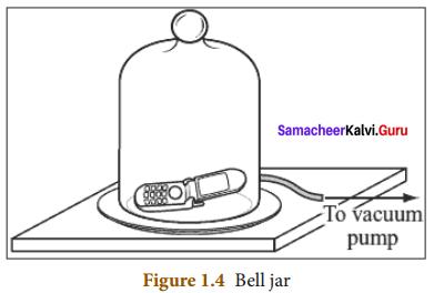 Samacheer Kalvi Guru 8th Science Term 3 Chapter 1 Sound