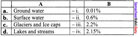 Samacheer Kalvi 8th Social Science Geography Term 1 Solutions Chapter 3 Hydrologic Cycle 3