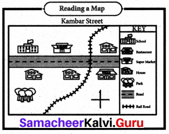 Samacheer Kalvi 8th Social Science Geography Term 3 Chapter 3 Map Reading img-1