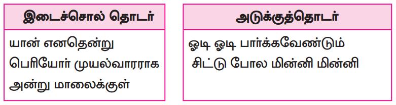 Samacheer Kalvi 8th Tamil Solutions Chapter 5.5 தொகைநிலை, தொகாநிலைத் தொடர்கள் 11