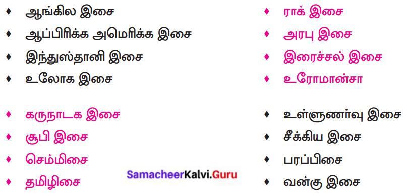 Samacheer Kalvi 8th Tamil Solutions Chapter 5.5 தொகைநிலை, தொகாநிலைத் தொடர்கள் 12