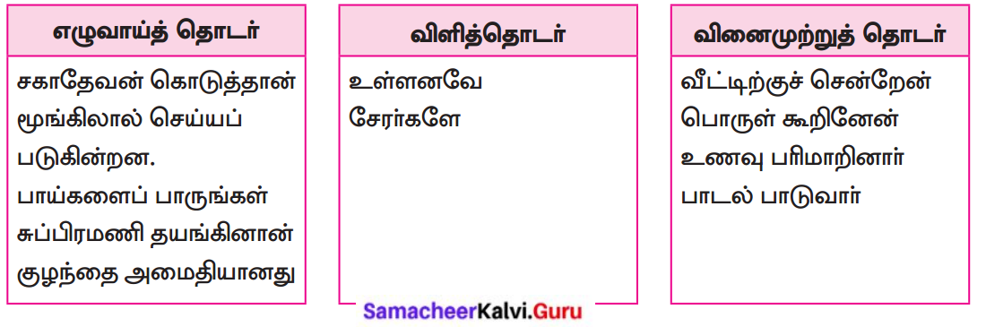 Samacheer Kalvi 8th Tamil Solutions Chapter 5.5 தொகைநிலை, தொகாநிலைத் தொடர்கள் 4