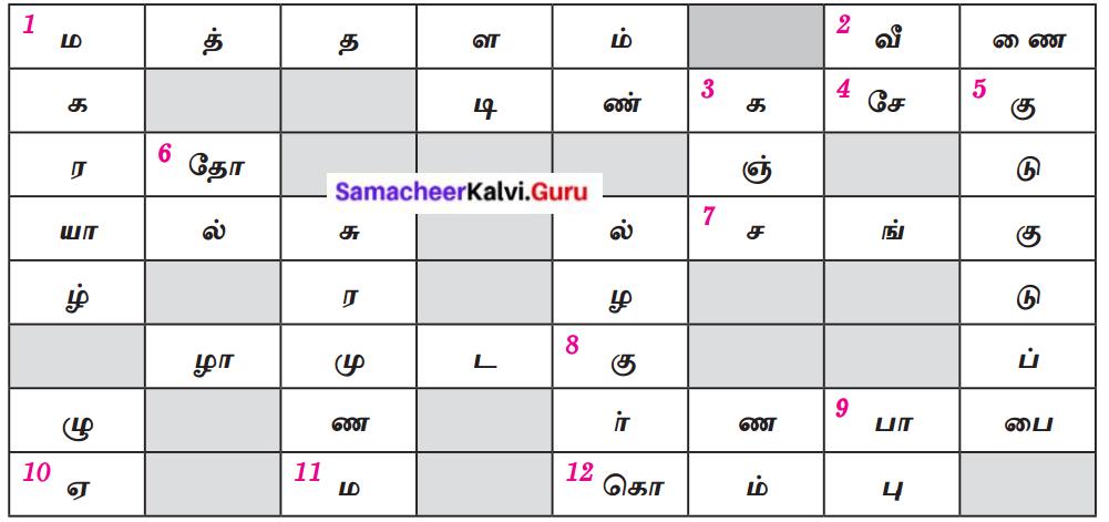 Samacheer Kalvi 8th Tamil Solutions Chapter 5.5 தொகைநிலை, தொகாநிலைத் தொடர்கள் 8