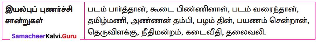 Samacheer Kalvi 8th Tamil Solutions Chapter 6.5 புணர்ச்சி 1