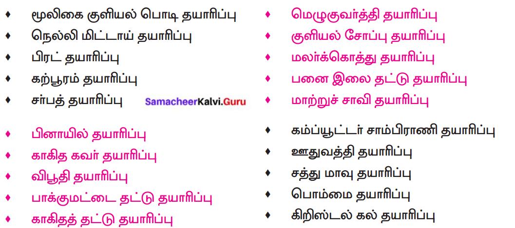 Samacheer Kalvi 8th Tamil Solutions Chapter 6.5 புணர்ச்சி 7