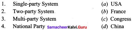 Election Political Parties And Pressure Groups 9th Samacheer Kalvi