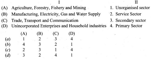 Employment In India And Tamilnadu Samacheer Kalvi