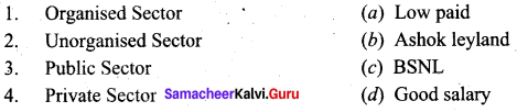 Samacheer Kalvi 9th Social Science Economics Solutions Chapter 2 Employment in India and Tamilnadu 65
