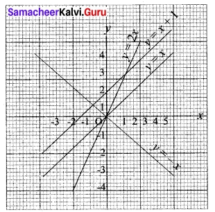 Tamil Nadu 11th Maths Model Question Paper 3 English Medium 18