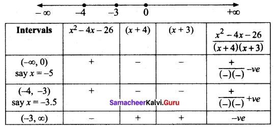 Tamil Nadu 11th Maths Model Question Paper 5 English Medium 14