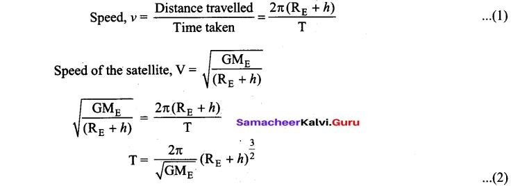 Tamil Nadu 11th Physics Model Question Paper 1 16