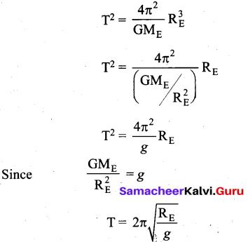 Tamil Nadu 11th Physics Model Question Paper 1 18