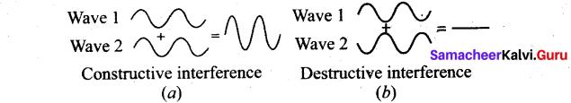 Tamil Nadu 11th Physics Model Question Paper 1 36