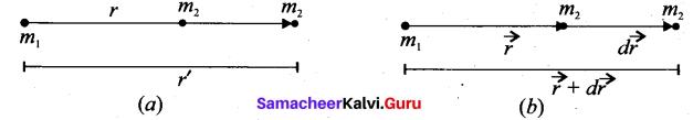 Tamil Nadu 11th Physics Model Question Paper 1 48