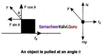 Tamil Nadu 11th Physics Model Question Paper 3 English Medium 16