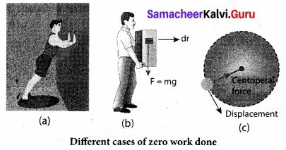 Tamil Nadu 11th Physics Model Question Paper 3 English Medium 3