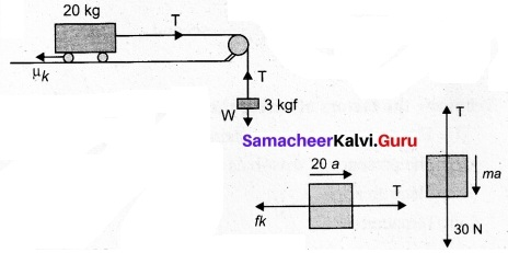 Tamil Nadu 11th Physics Model Question Paper 4 English Medium 3