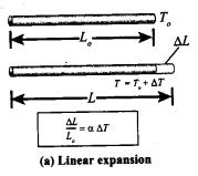 Tamil Nadu 11th Physics Previous Year Question Paper March 2019 English Medium Q 15