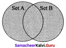 Tamil Nadu 12th Computer Science Model Question Paper 2 English Medium 4